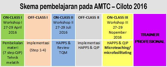 Skema-Pembelajaran-AMCT-Cil